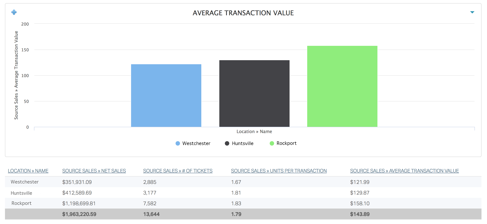 Analytics_ATV