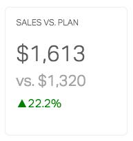 Retail Management Software Sales Plan