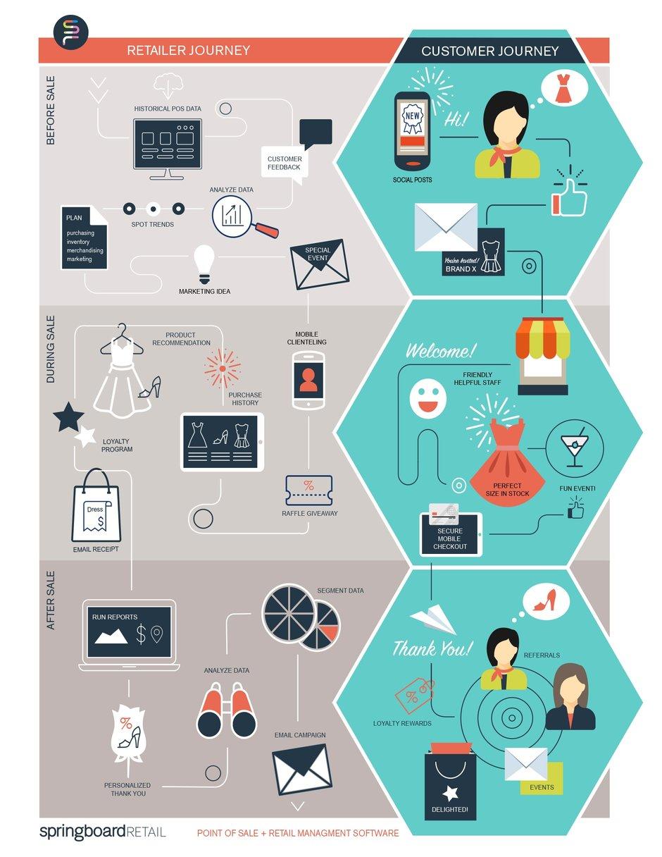 Springboard_CRM_infographic.jpg