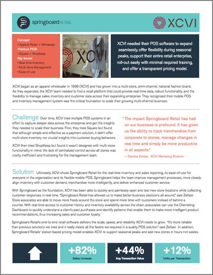 Springboard_Retail_XCVI_Case_Study.png