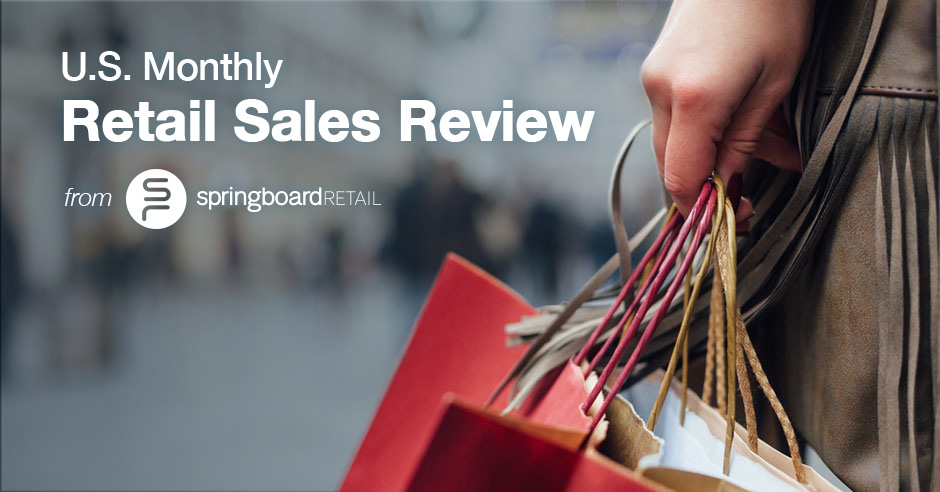 Blog-Retail-Sales-Review-Chart-Oct-2019